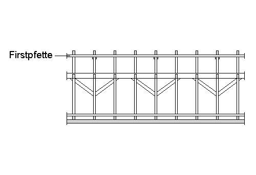 pfettendach bersicht von sparrendach mit kehlbalken. Black Bedroom Furniture Sets. Home Design Ideas