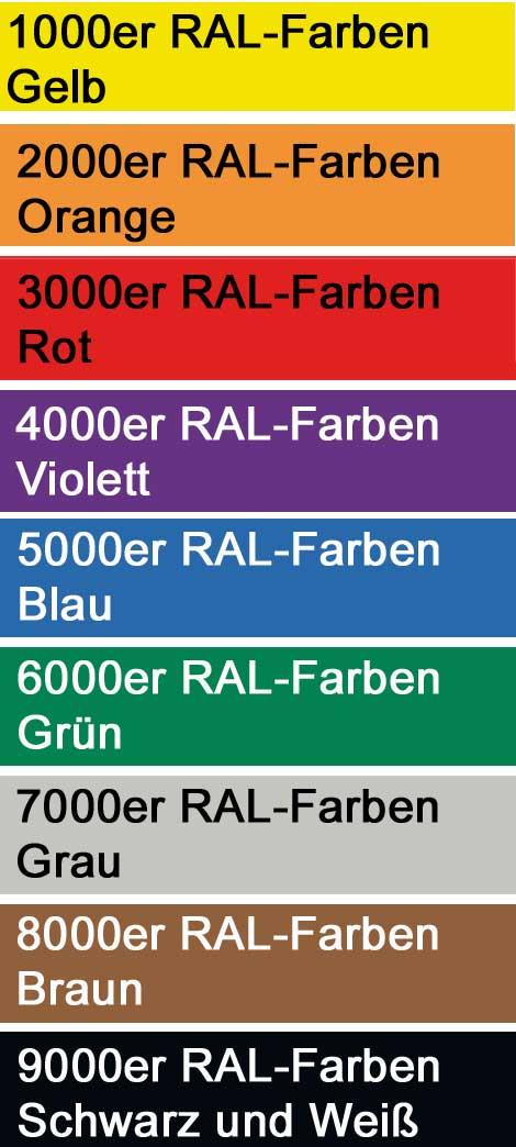 Ral Farben Gebardensprache Im Beruf Das Fachgebardenlexikon Der